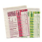 Red and white wine pairing guide tea towel set