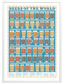Beers of the world screen print