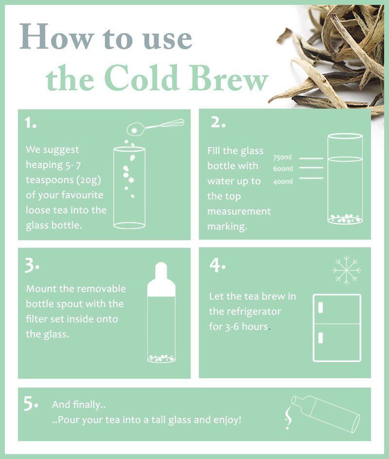 Iced tea making guide from Whittard