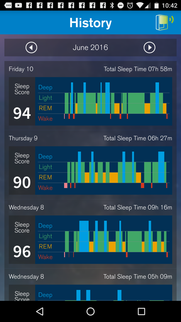 Screenshot of S+ by ResMed Android App sleep charts